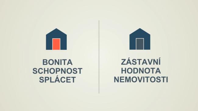 infografika se 2 popisky: bonita schopnost splácet azástavní hodnota nemovitosti