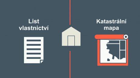 Infografika svyznačením listu vlastnictví akatastrální mapy