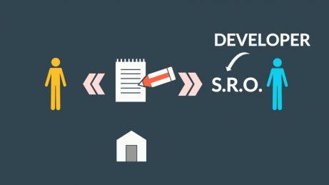infografika se schématem kupujícího aprodávajícího (developera) amezi nimi je kupní smlouva