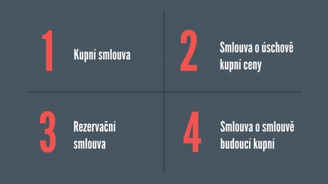 Infografika - typy smluv při koupi bytu